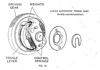 Technical tips velocette magneto timing sciox Choice Image